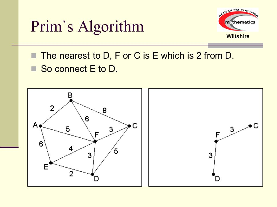 Wiltshire Prim`s Algorithm The nearest to any of these four nodes is A which is 5 away from F.