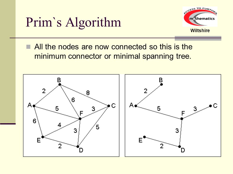 Wiltshire Prim`s Algorithm All the nodes are now connected so this is the minimum connector or minimal spanning tree.