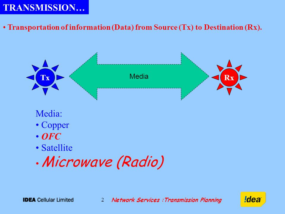 Network Services :Transmission Planning 23 E1/PCM : 2048 kbps For a 4+4+4 BTS: Total TRX = 12 One TRX = 8 Ch.