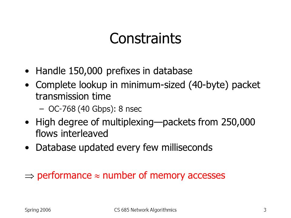 Spring 2006CS 685 Network Algorithmics3 Constraints Handle 150,000 prefixes in database Complete lookup in minimum-sized (40-byte) packet transmission