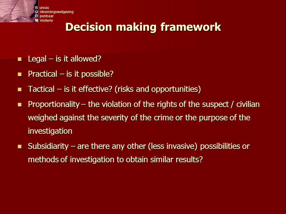 B ureau O ntnemingswetgeving O penbaar M inisterie Decision making framework Legal – is it allowed.