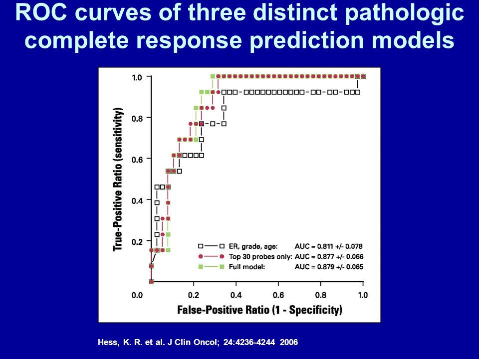 Hess, K. R. et al. J Clin Oncol; 24:4236-4244 2006 ROC curves of three distinct pathologic complete response prediction models