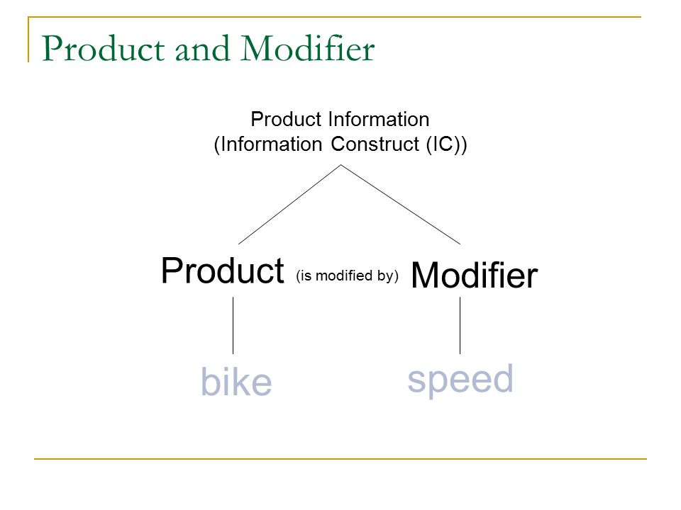 Product and Modifier Product Information (Information Construct (IC)) Product Modifier speed bike (is modified by)