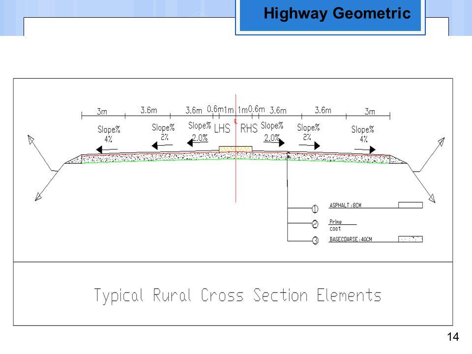Highway Geometric 14