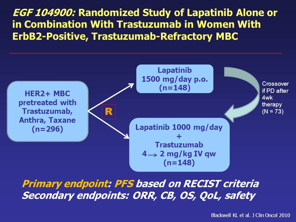 EGF 104900: Randomized Study of Lapatinib Alone or in Combination With Trastuzumab in Women With ErbB2-Positive, Trastuzumab-Refractory MBC HER2+ MBC