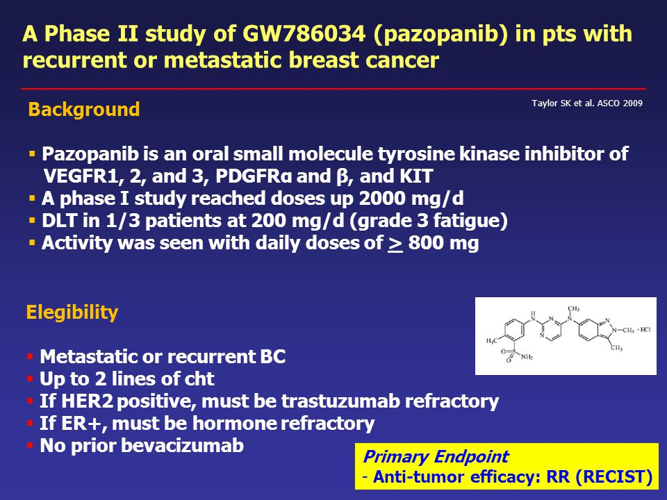A Phase II study of GW786034 (pazopanib) in pts with recurrent or metastatic breast cancer Taylor SK et al. ASCO 2009 Background  Pazopanib is an ora