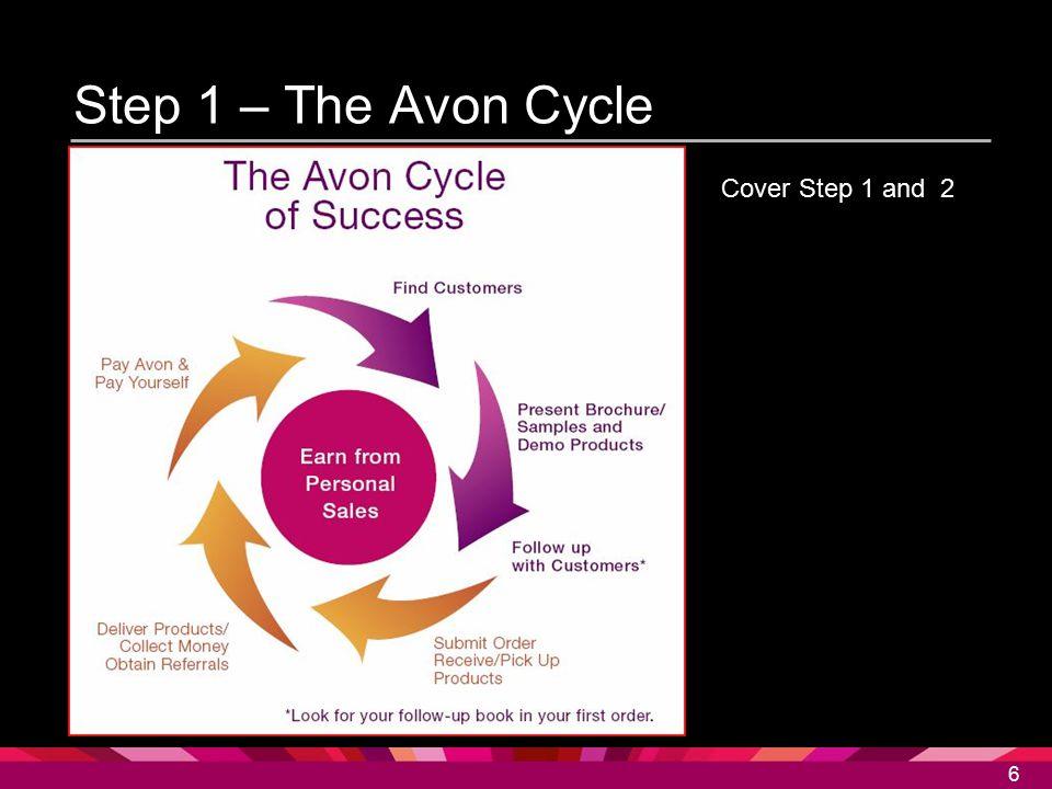 17 Step 2 – Know the Avon Brochure