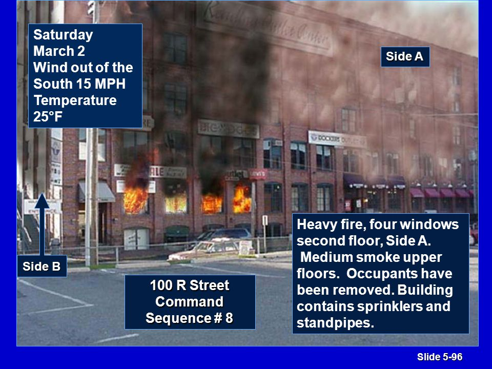 Slide 5-147 Sides A and B Side B Side A Walk-around 246 10th Street Activity 5.2 Scenario 2