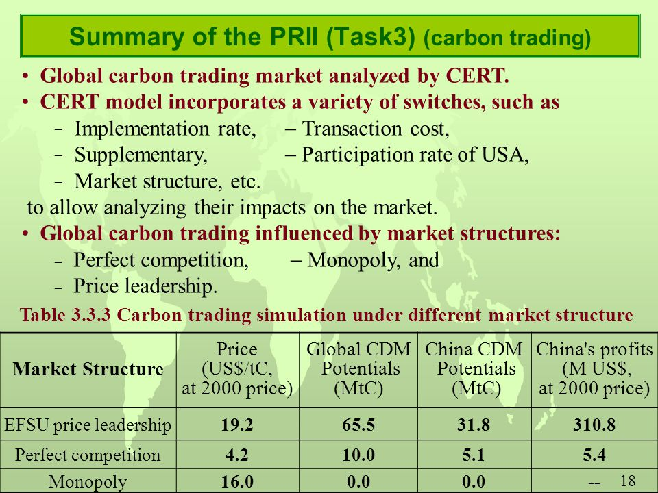 18 Summary of the PRII (Task3) (carbon trading) Market Structure Price (US$/tC, at 2000 price) Global CDM Potentials (MtC) China CDM Potentials (MtC) China s profits (M US$, at 2000 price) EFSU price leadership19.265.531.8310.8 Perfect competition4.210.05.15.4 Monopoly16.00.0 -- Table 3.3.3 Carbon trading simulation under different market structure Global carbon trading market analyzed by CERT.