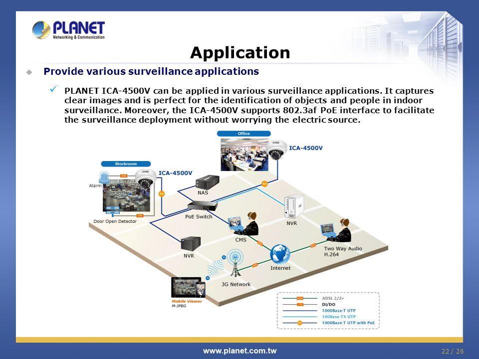22 / 26 Application  Provide various surveillance applications PLANET ICA-4500V can be applied in various surveillance applications. It captures clea