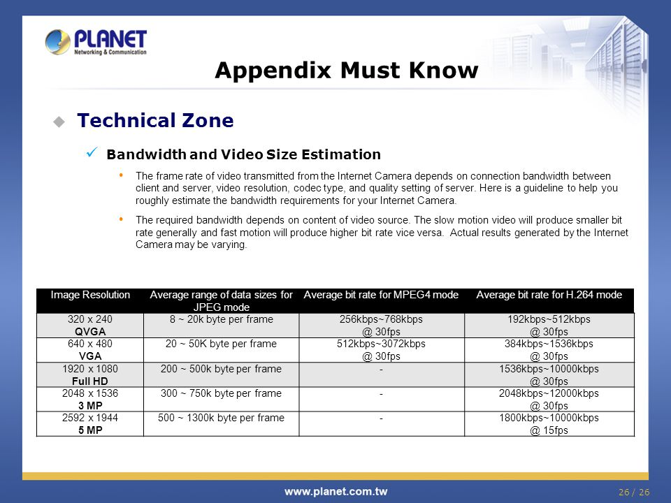 26 / 26 Appendix Must Know  Technical Zone Bandwidth and Video Size Estimation The frame rate of video transmitted from the Internet Camera depends o