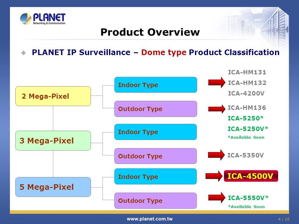 4 / 26 Product Overview  PLANET IP Surveillance – Dome type Product Classification 3 Mega-Pixel 5 Mega-Pixel 2 Mega-Pixel ICA-HM136 ICA-5250* ICA-525
