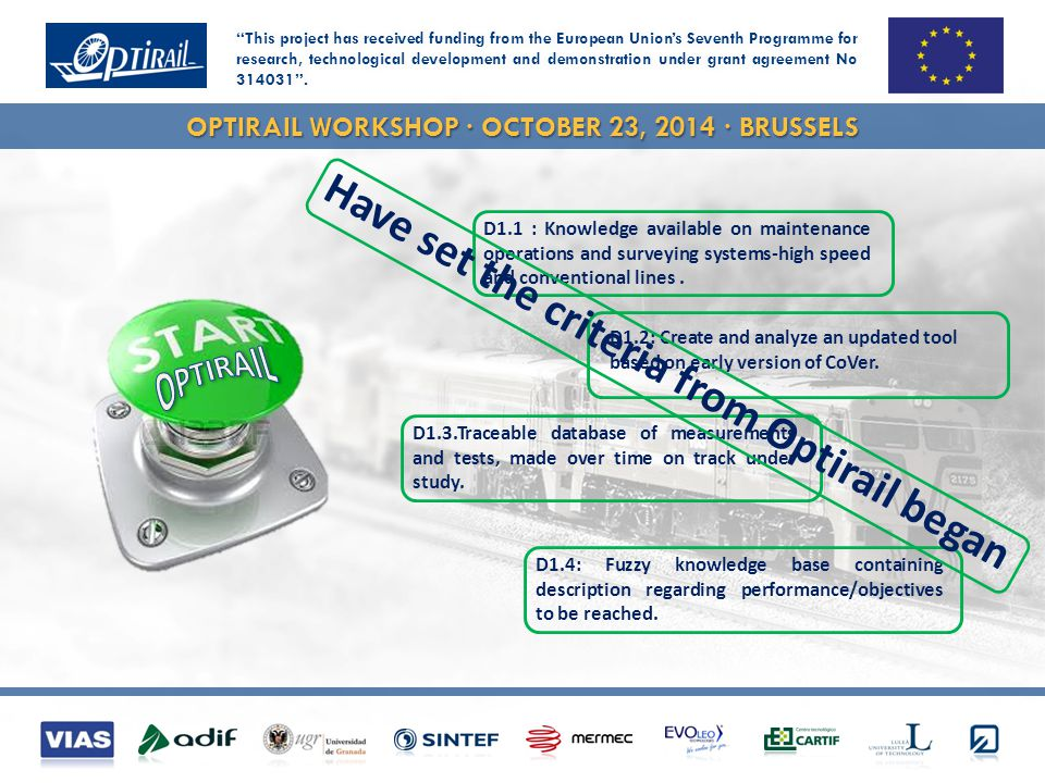OPTIRAIL WORKSHOP · OCTOBER 23, 2014 · BRUSSELS D1.1 : Knowledge available on maintenance operations and surveying systems-high speed and conventional