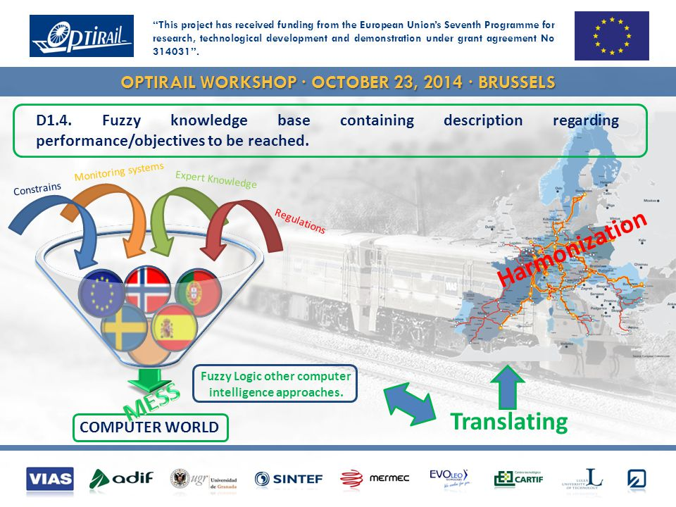 OPTIRAIL WORKSHOP · OCTOBER 23, 2014 · BRUSSELS COMPUTER WORLD Fuzzy Logic other computer intelligence approaches. Regulations Expert Knowledge Monito