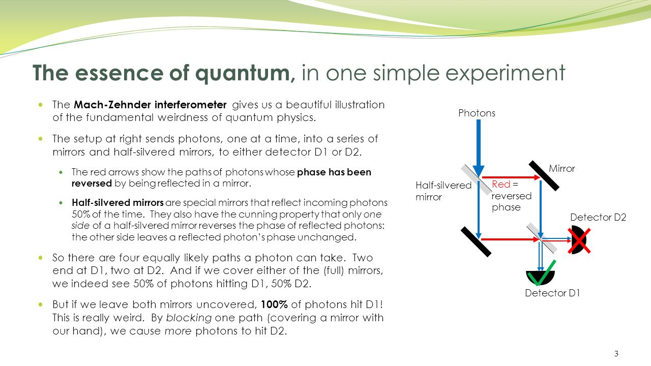 The essence of quantum, in one simple experiment The Mach-Zehnder interferometer gives us a beautiful illustration of the fundamental weirdness of quantum physics.