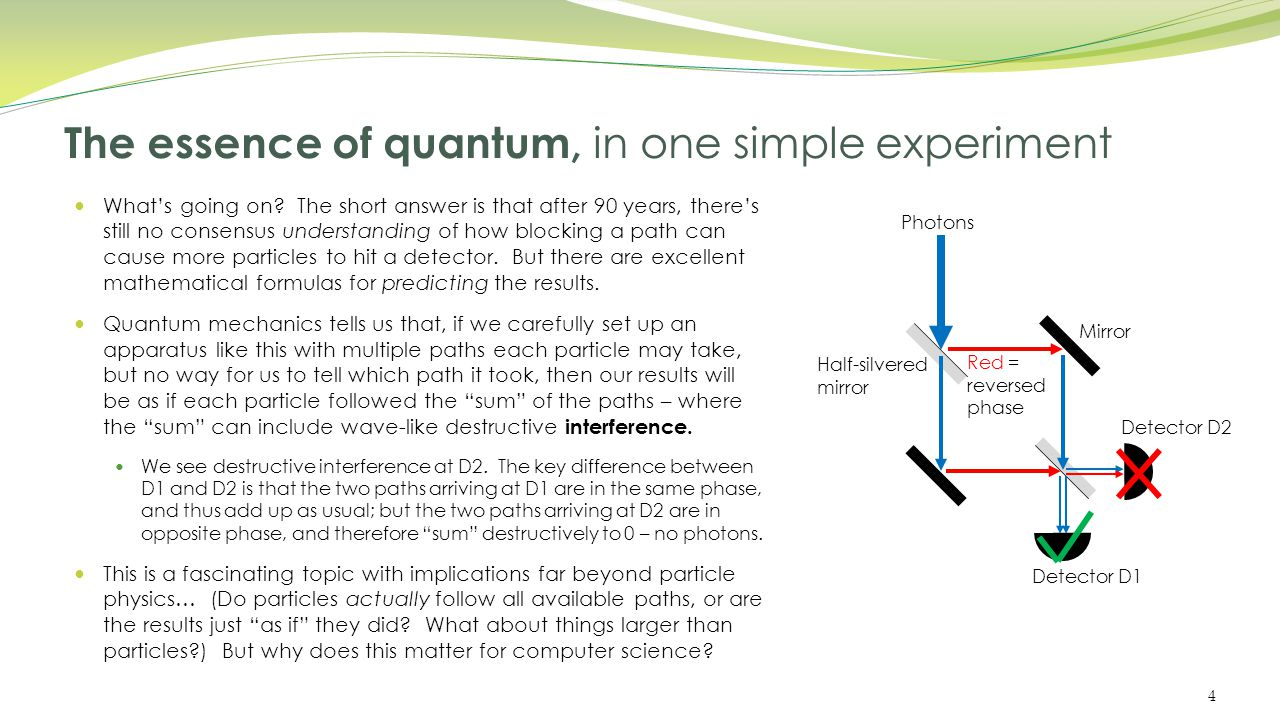 The essence of quantum, in one simple experiment What's going on.