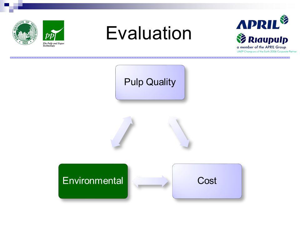 Evaluation Pulp QualityCostEnvironmental