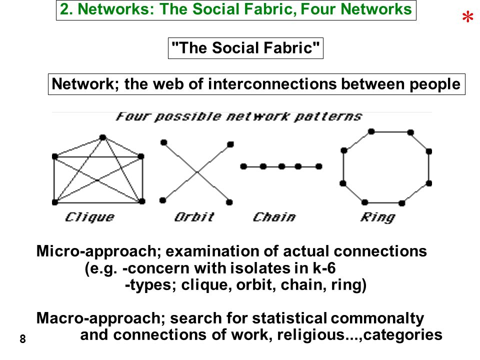 3.Social Groups Group; number of people, common ID, interaction A.