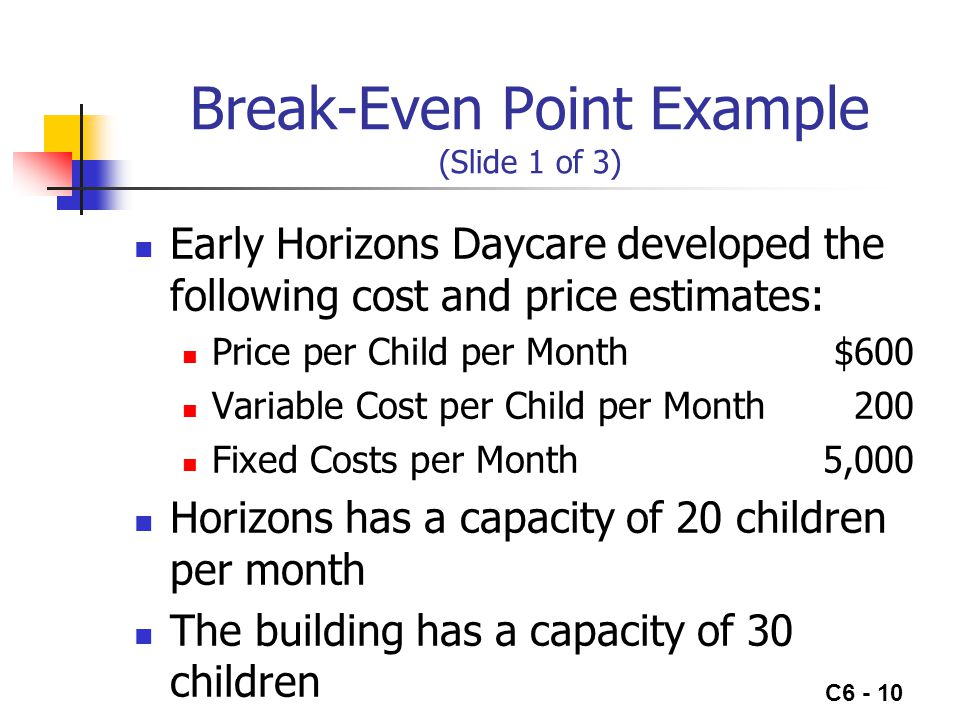C6 - 10 Break-Even Point Example (Slide 1 of 3) Early Horizons Daycare developed the following cost and price estimates: Price per Child per Month$600 Variable Cost per Child per Month200 Fixed Costs per Month5,000 Horizons has a capacity of 20 children per month The building has a capacity of 30 children