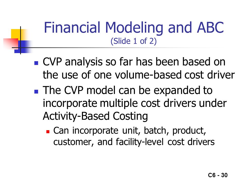 C6 - 30 Financial Modeling and ABC (Slide 1 of 2) CVP analysis so far has been based on the use of one volume-based cost driver The CVP model can be e
