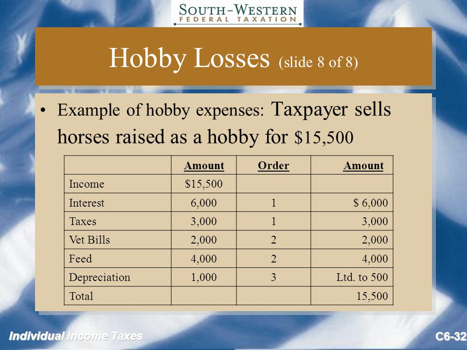 Individual Income Taxes C6-32 Hobby Losses (slide 8 of 8) Example of hobby expenses: Taxpayer sells horses raised as a hobby for $15,500 AmountOrderAmount Income$15,500 Interest6,0001$ 6,000 Taxes3,0001 Vet Bills2,0002 Feed4,0002 Depreciation1,0003 Ltd.