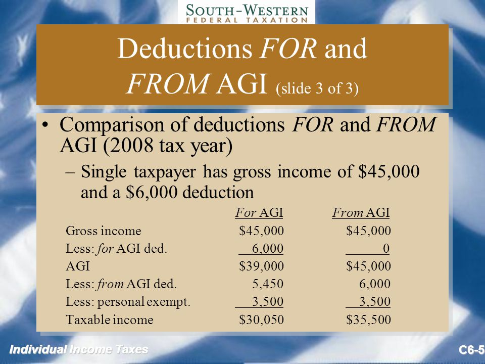 Individual Income Taxes C6-16 Disallowance Possibilities The tax law disallows the deduction of certain types of expenses for a variety of reasons –e.g., May restrict taxpayer attempts to deduct certain items that, in reality, are personal expenditures Certain disallowance provisions are a codification or extension of prior court decisions –e.g., After courts denied deductions for payments in violation of public policy, tax law was changed to provide specific authority for the disallowance The tax law disallows the deduction of certain types of expenses for a variety of reasons –e.g., May restrict taxpayer attempts to deduct certain items that, in reality, are personal expenditures Certain disallowance provisions are a codification or extension of prior court decisions –e.g., After courts denied deductions for payments in violation of public policy, tax law was changed to provide specific authority for the disallowance