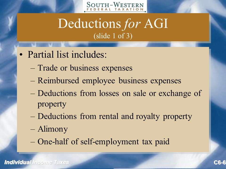 Individual Income Taxes C6-6 Deductions for AGI (slide 1 of 3) Partial list includes: –Trade or business expenses –Reimbursed employee business expenses –Deductions from losses on sale or exchange of property –Deductions from rental and royalty property –Alimony –One-half of self-employment tax paid Partial list includes: –Trade or business expenses –Reimbursed employee business expenses –Deductions from losses on sale or exchange of property –Deductions from rental and royalty property –Alimony –One-half of self-employment tax paid