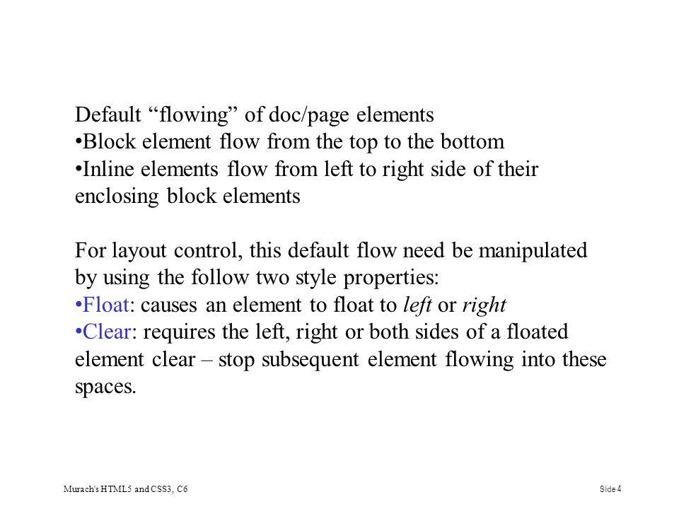 Murach s HTML5 and CSS3, C6Slide 15