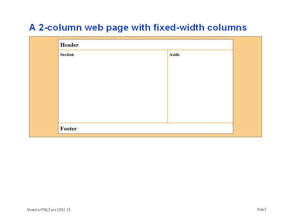 Murach s HTML5 and CSS3, C6Slide 19
