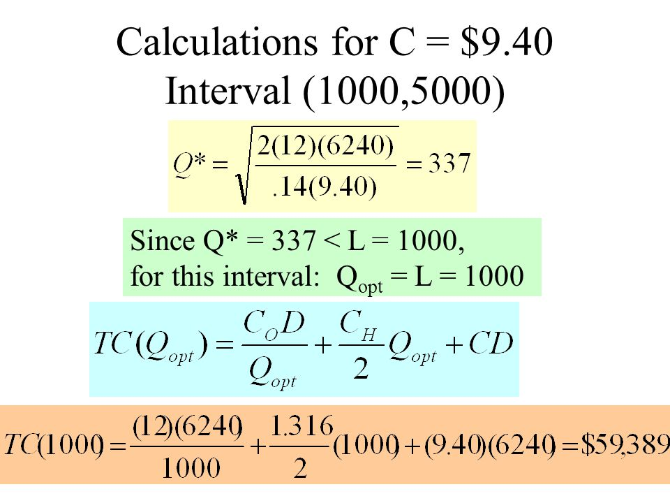 Calculations for C = $9.00 Interval (5000,  ) Since Q* = 345 < L = 5000, for this interval: Q opt = L = 5000