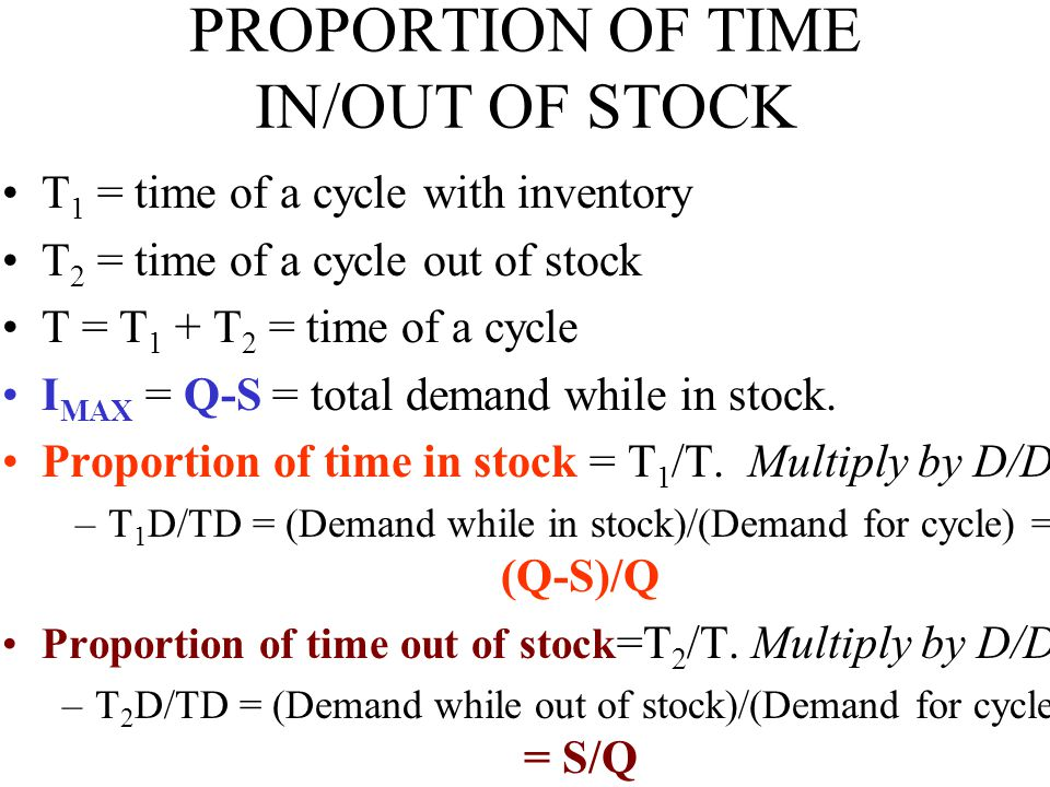 PROPORTION OF TIME IN/OUT OF STOCK T 1 = time of a cycle with inventory T 2 = time of a cycle out of stock T = T 1 + T 2 = time of a cycle I MAX = Q-S
