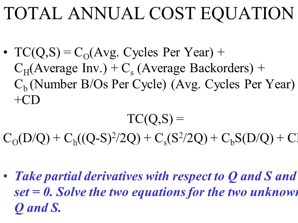 TOTAL ANNUAL COST EQUATION TC(Q,S) = C O (Avg. Cycles Per Year) + C H (Average Inv.) + C s (Average Backorders) + C b (Number B/Os Per Cycle) (Avg. Cy
