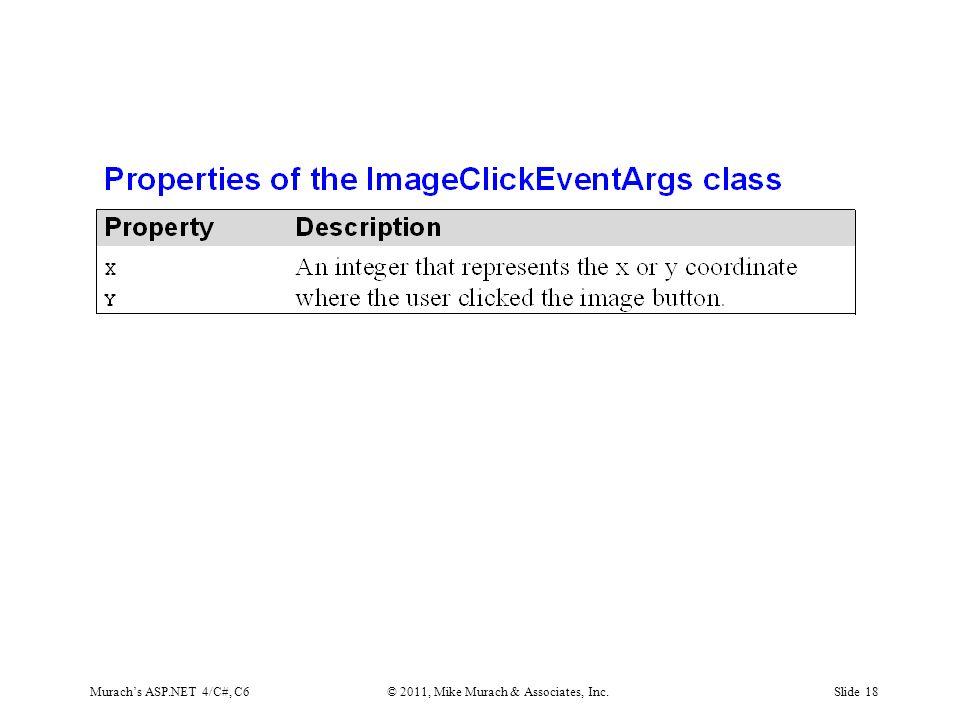 Murach's ASP.NET 4/C#, C6© 2011, Mike Murach & Associates, Inc.Slide 18