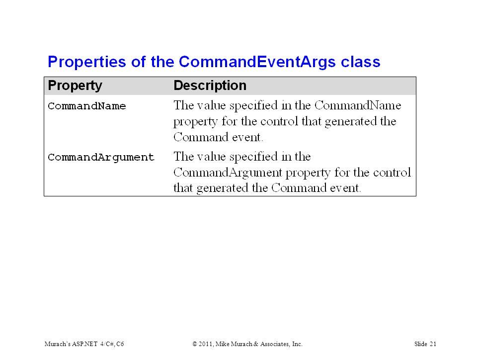 Murach's ASP.NET 4/C#, C6© 2011, Mike Murach & Associates, Inc.Slide 21