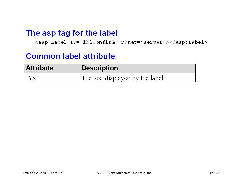 Murach's ASP.NET 4/C#, C6© 2011, Mike Murach & Associates, Inc.Slide 24