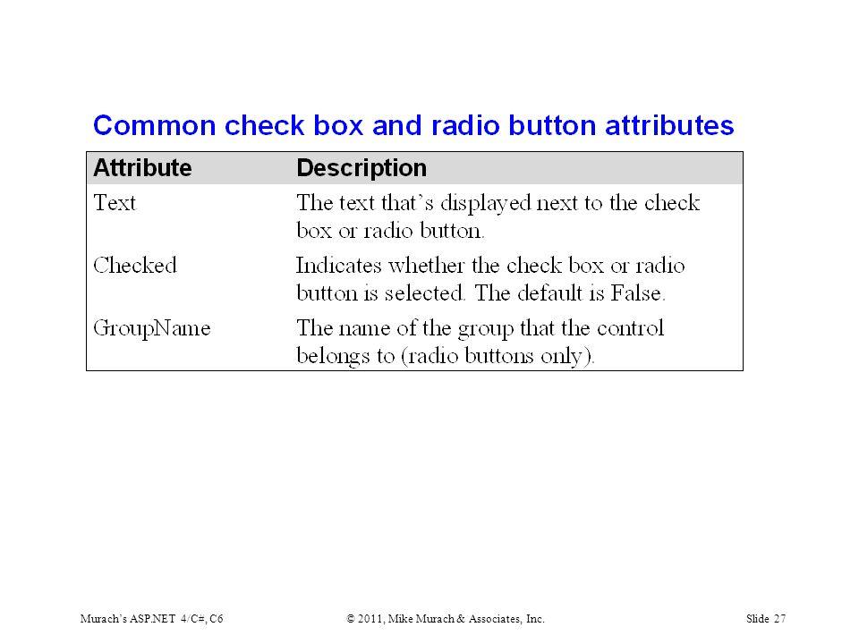 Murach's ASP.NET 4/C#, C6© 2011, Mike Murach & Associates, Inc.Slide 27