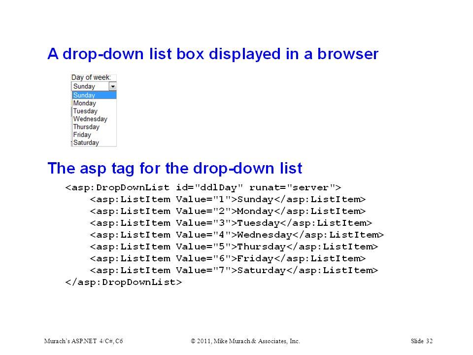 Murach's ASP.NET 4/C#, C6© 2011, Mike Murach & Associates, Inc.Slide 32