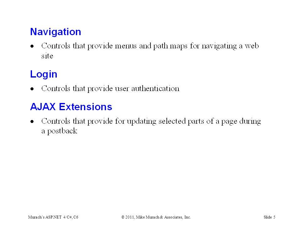 Murach's ASP.NET 4/C#, C6© 2011, Mike Murach & Associates, Inc.Slide 6