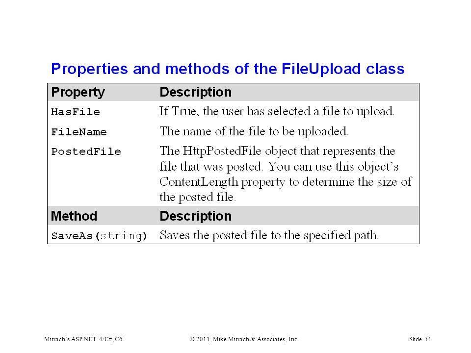 Murach's ASP.NET 4/C#, C6© 2011, Mike Murach & Associates, Inc.Slide 54