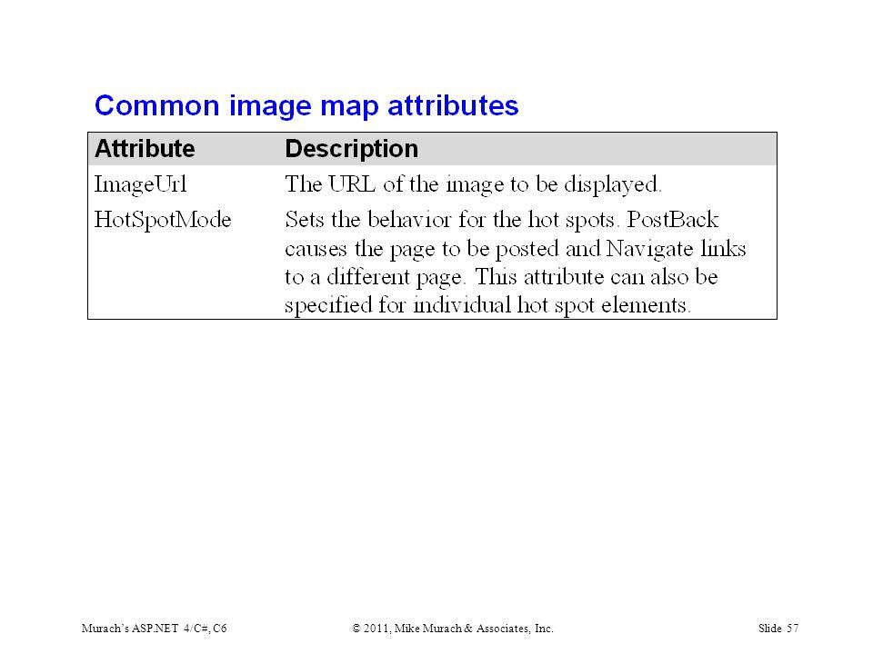 Murach's ASP.NET 4/C#, C6© 2011, Mike Murach & Associates, Inc.Slide 57
