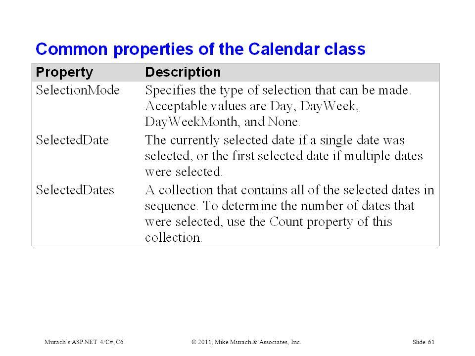 Murach's ASP.NET 4/C#, C6© 2011, Mike Murach & Associates, Inc.Slide 61