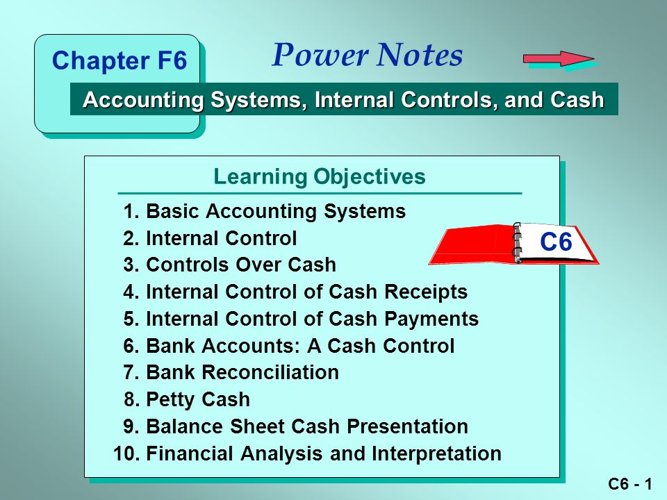 C6 - 2 Internal Control Framework Cash Receipts and Controls Cash Payments and Controls Bank Reconciliation Petty Cash Accounting Ratio of Cash to Current Liabilities Slide #Power Note Topics 3 9 17 23 27 28 Note: To select a topic, type the slide # and press Enter.