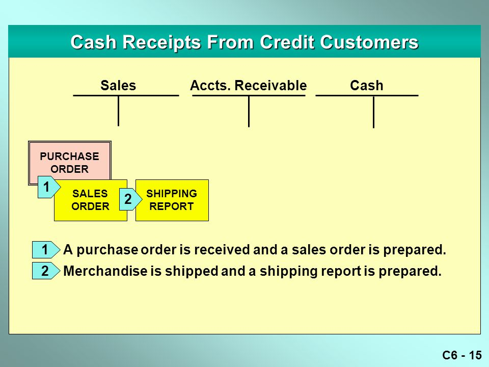 C6 - 15 Cash Receipts From Credit Customers Accts.