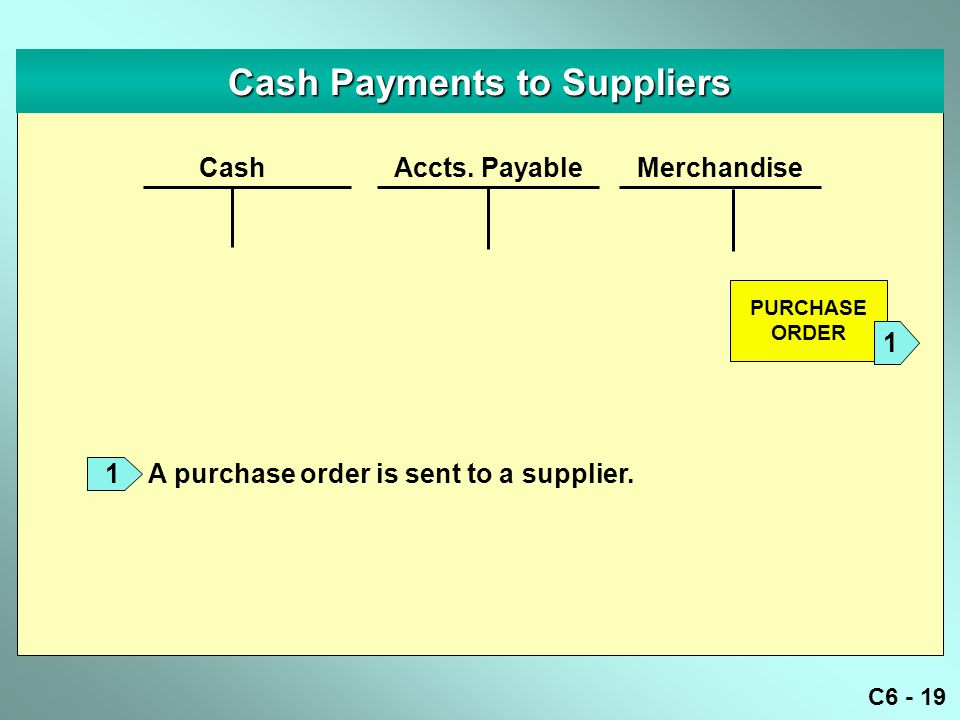 C6 - 19 Cash Payments to Suppliers Accts.