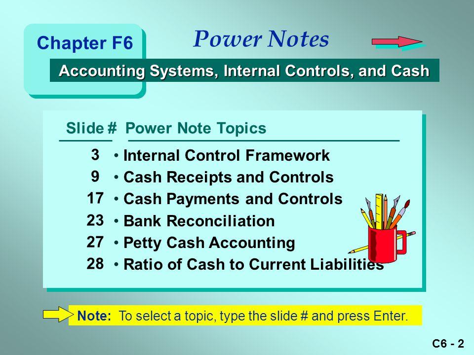 C6 - 3 1.Control Environment Control Environment Internal Control Framework