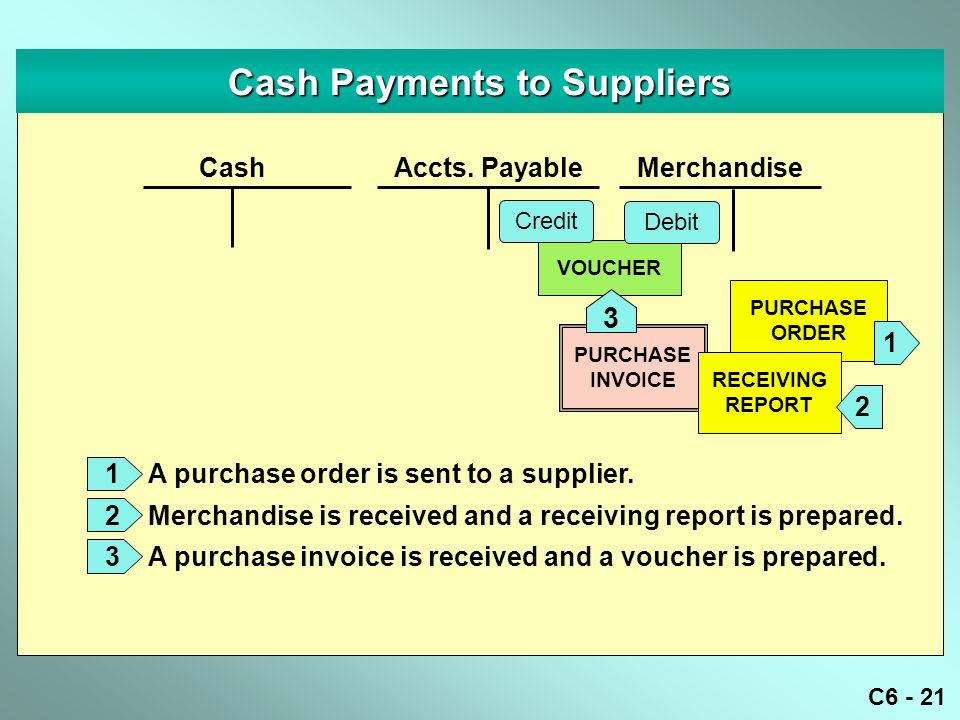 C6 - 21 VOUCHER Cash Payments to Suppliers Accts.