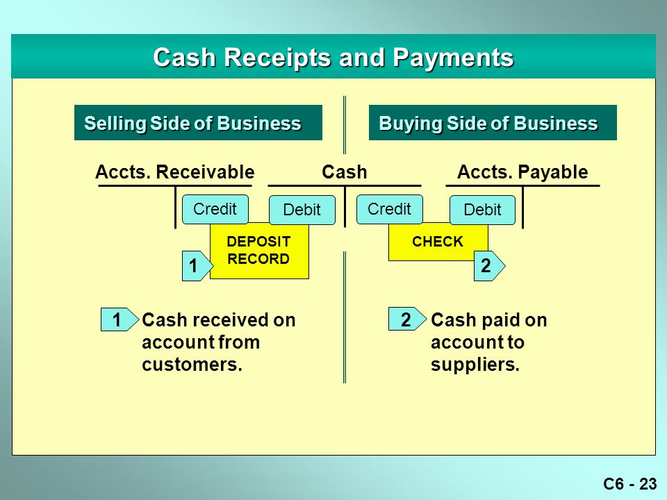 C6 - 23 Cash Receipts and Payments CHECK Accts.