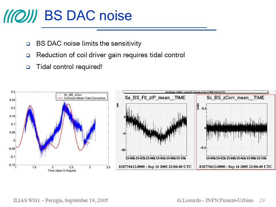 ILIAS WG1 – Perugia, September 19, 2005 G.Losurdo – INFN Firenze-Urbino 29 BS DAC noise  BS DAC noise limits the sensitivity  Reduction of coil driver gain requires tidal control  Tidal control required!