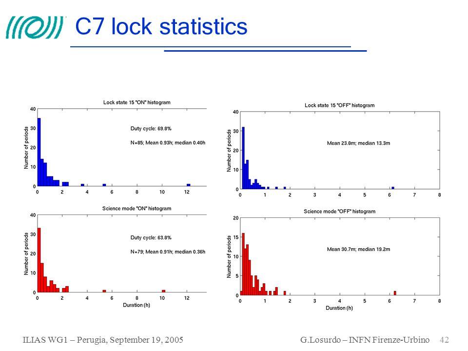 ILIAS WG1 – Perugia, September 19, 2005 G.Losurdo – INFN Firenze-Urbino 42 C7 lock statistics