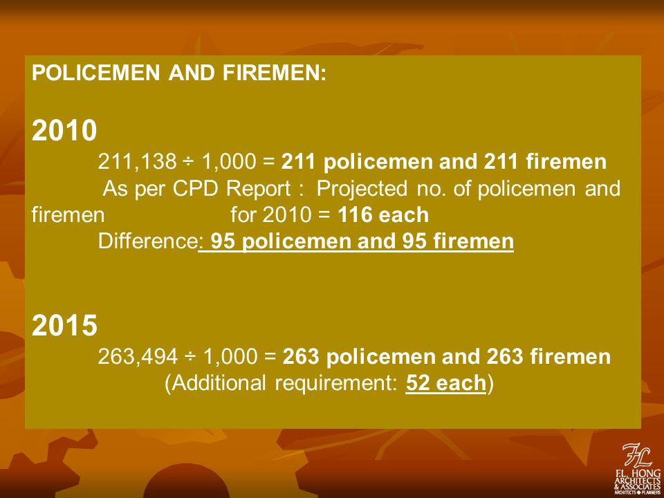 POLICEMEN AND FIREMEN: 2010 211,138 ÷ 1,000 = 211 policemen and 211 firemen As per CPD Report : Projected no.